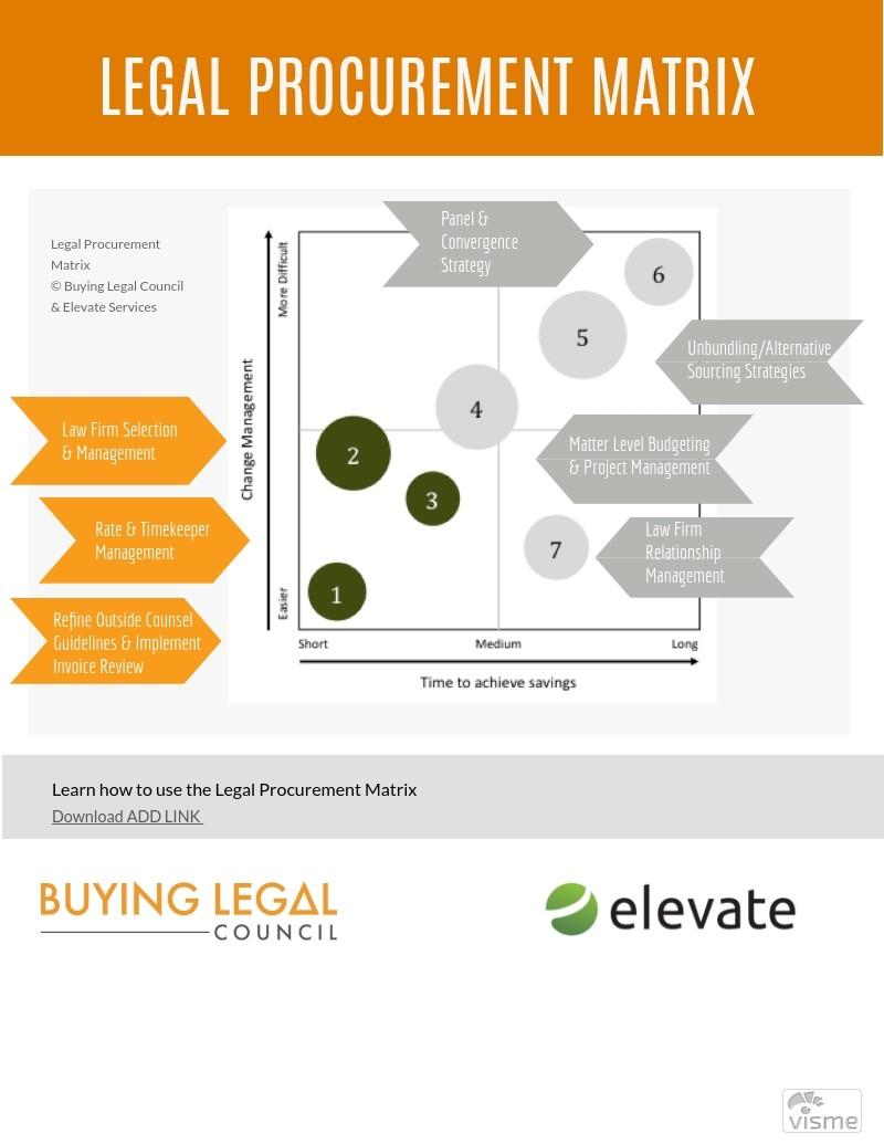 Legal services 2